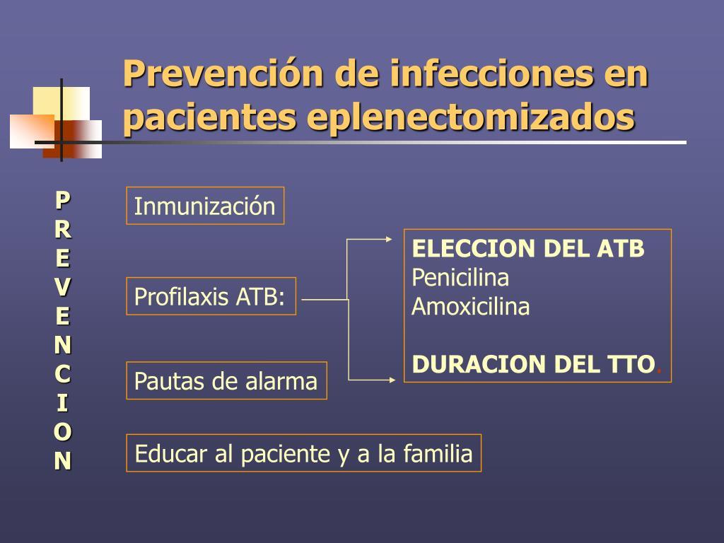 Prevención de infecciones en pacientes eplenectomizados