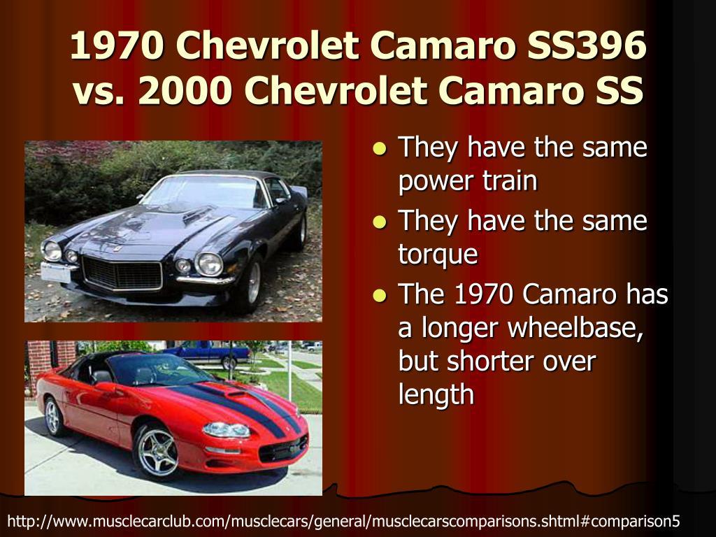 1970 Chevrolet Camaro SS396 vs. 2000 Chevrolet Camaro SS
