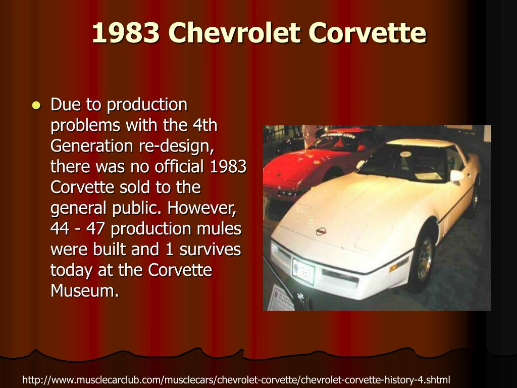 1983 Chevrolet Corvette