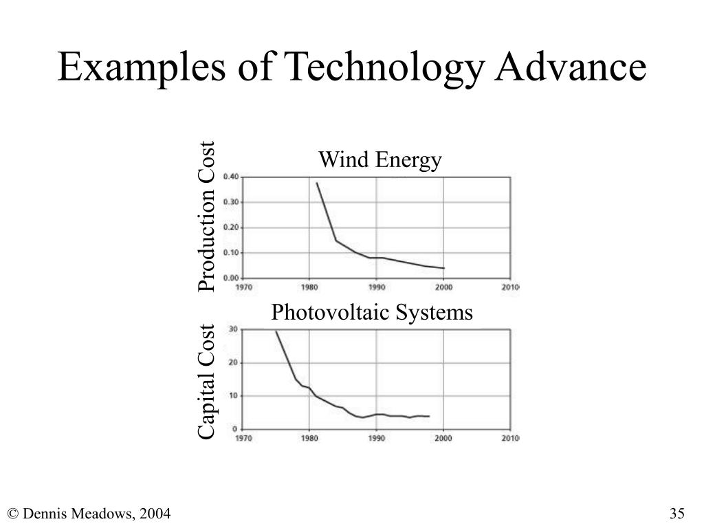 Ppt limits to growth the 30 year update powerpoint Examples of green technology