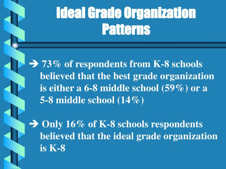 Ideal Grade Organization Patterns