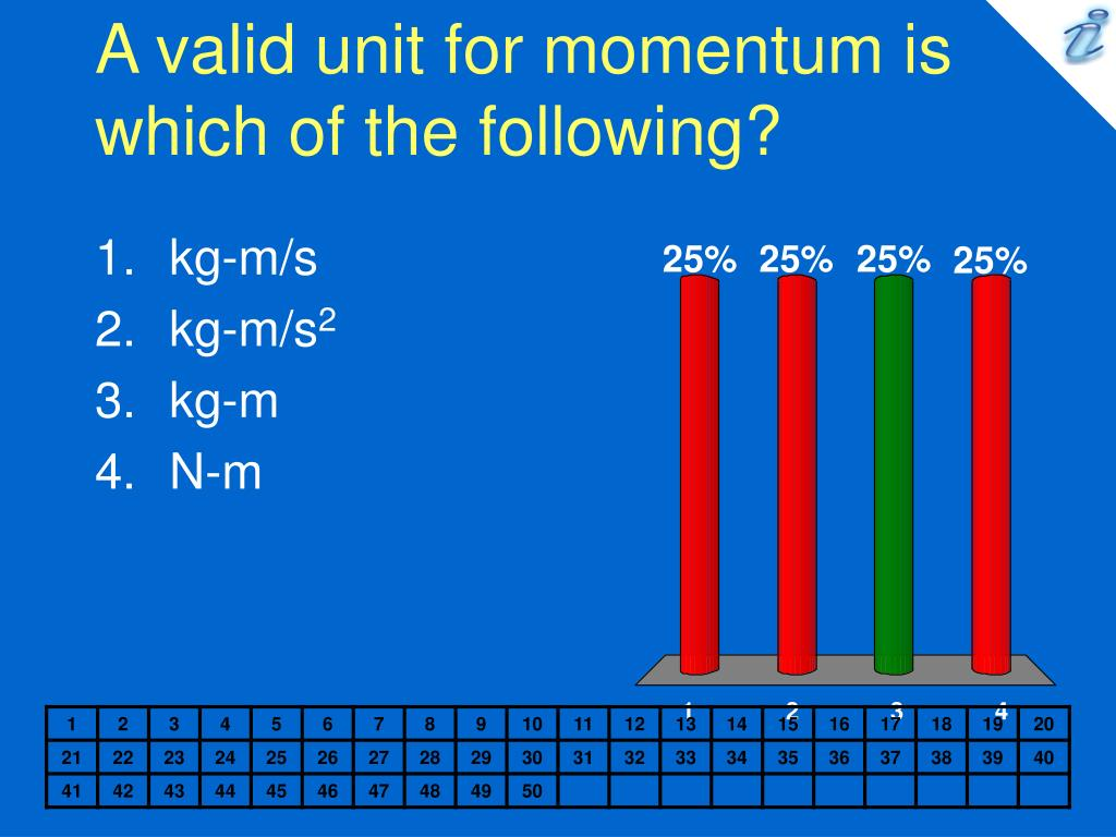 A valid unit for momentum is which of the following?