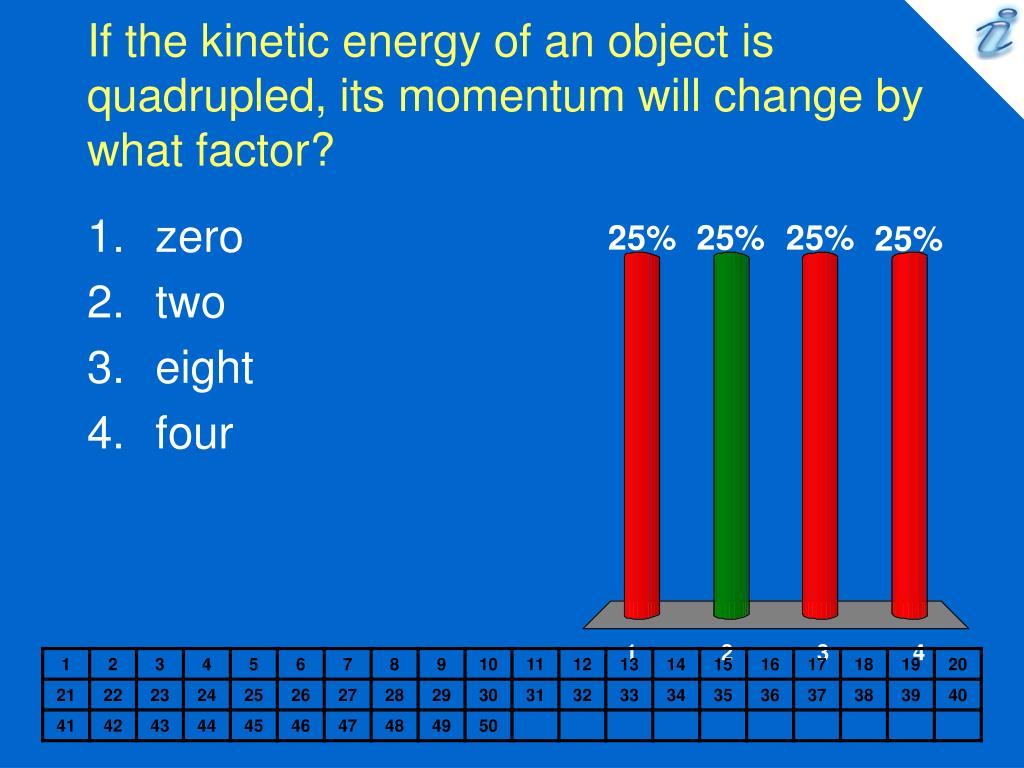 If the kinetic energy of an object is quadrupled, its momentum will change by what factor?