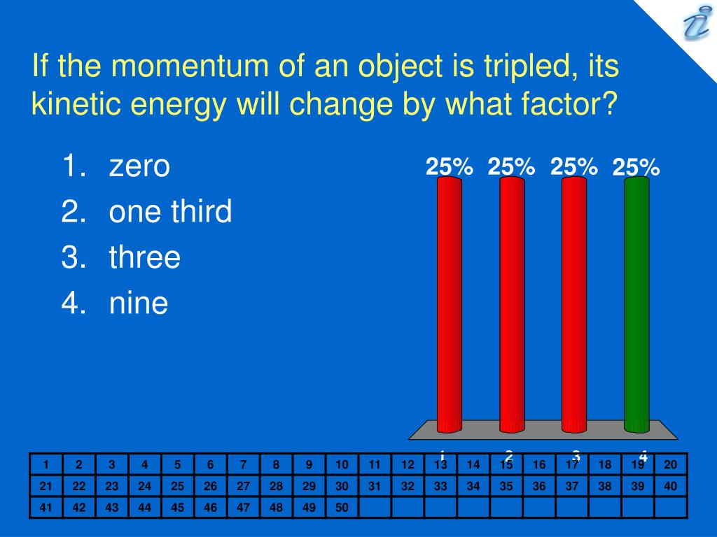 If the momentum of an object is tripled, its kinetic energy will change by what factor?