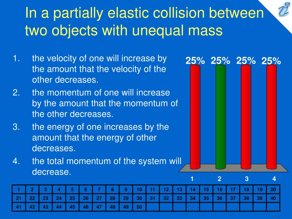 In a partially elastic collision between two objects with unequal mass