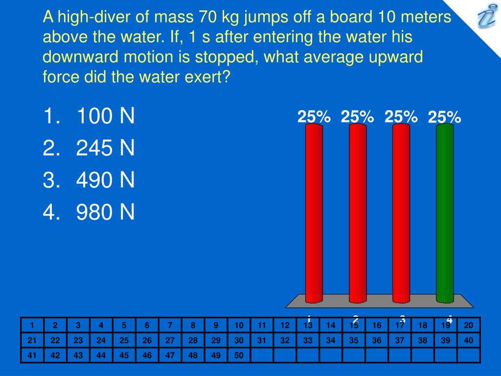 A high-diver of mass 70 kg jumps off a board 10 meters above the water. If, 1 s after entering the water his downward motion is stopped, what average upward force did the water exert?