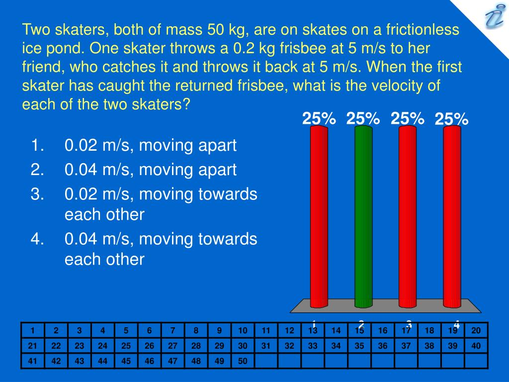 Two skaters, both of mass 50 kg, are on skates on a frictionless ice pond. One skater throws a 0.2 kg frisbee at 5 m/s to her friend, who catches it and throws it back at 5 m/s. When the first skater has caught the returned frisbee, what is the velocity of each of the two skaters?