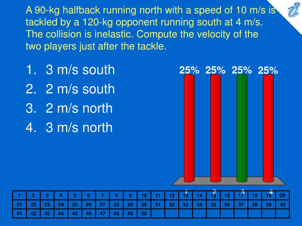 A 90-kg halfback running north with a speed of 10 m/s is tackled by a 120-kg opponent running south at 4 m/s. The collision is inelastic. Compute the velocity of the two players just after the tackle.