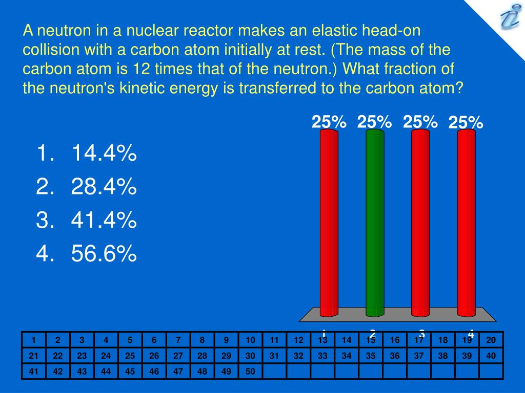 A neutron in a nuclear reactor makes an elastic head-on collision with a carbon atom initially at rest. (The mass of the carbon atom is 12 times that of the neutron.) What fraction of the neutron's kinetic energy is transferred to the carbon atom?