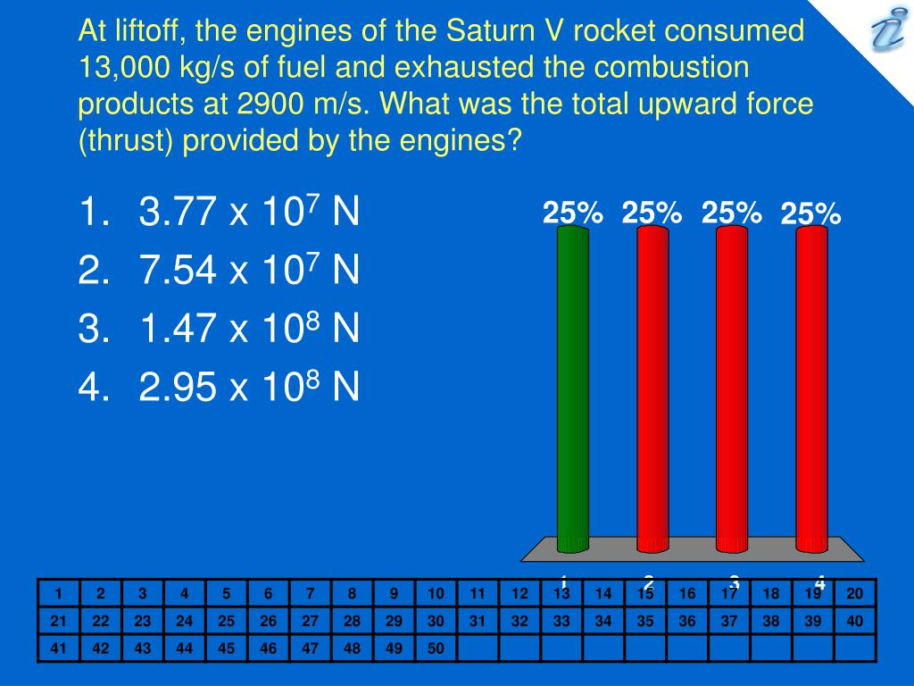 At liftoff, the engines of the Saturn V rocket consumed 13,000 kg/s of fuel and exhausted the combustion products at 2900 m/s. What was the total upward force (thrust) provided by the engines?