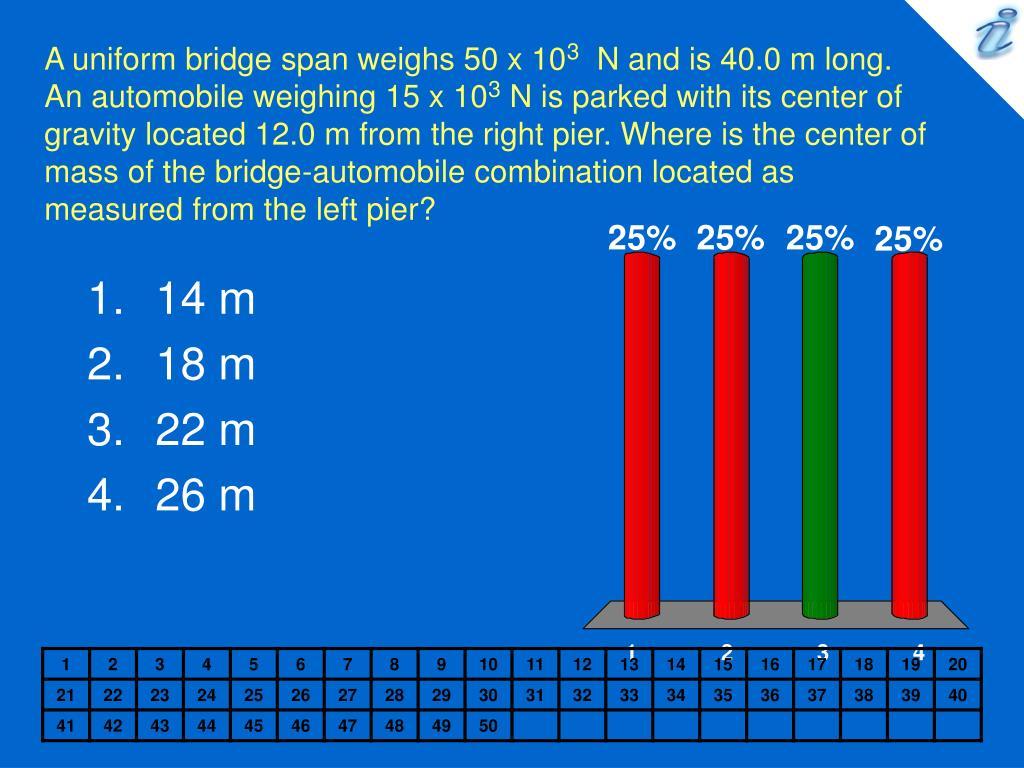 A uniform bridge span weighs 50 x 10
