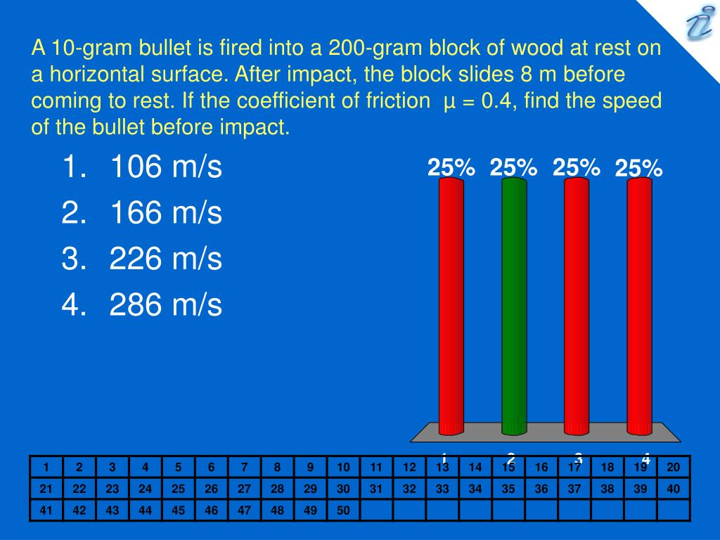 A 10-gram bullet is fired into a 200-gram block of wood at rest on a horizontal surface. After impact, the block slides 8 m before coming to rest. If the coefficient of friction