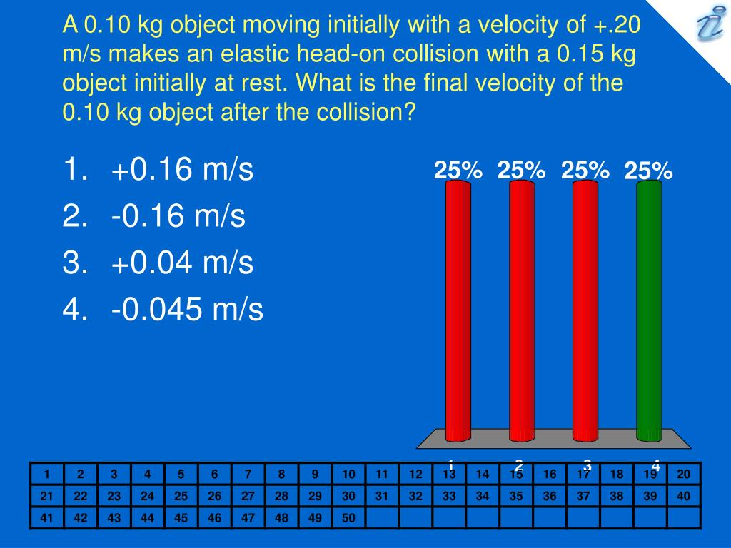 A 0.10 kg object moving initially with a velocity of +.20 m/s makes an elastic head-on collision with a 0.15 kg object initially at rest. What is the final velocity of the 0.10 kg object after the collision?