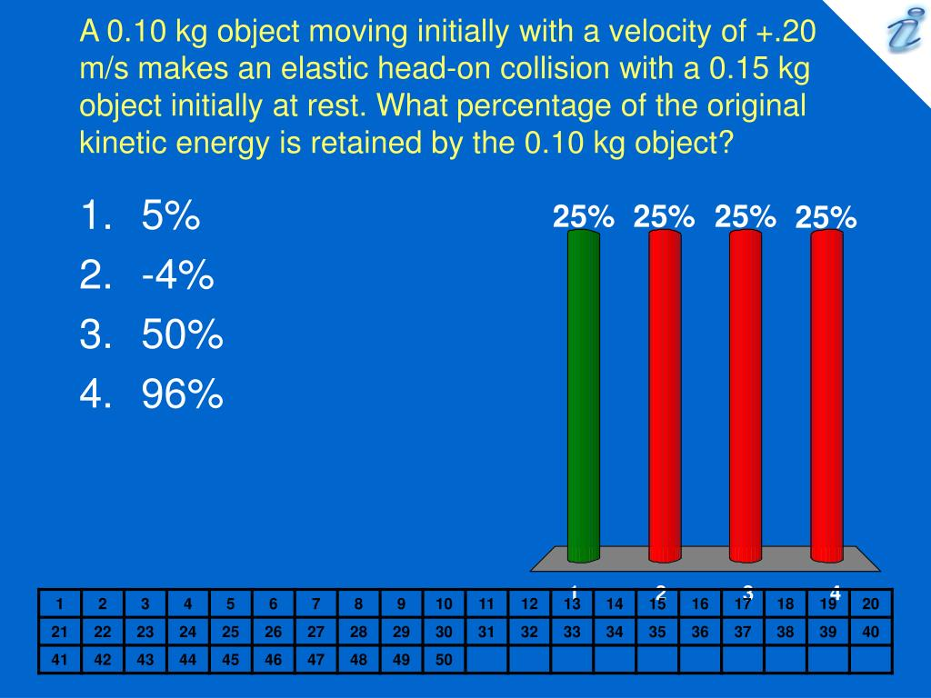 A 0.10 kg object moving initially with a velocity of +.20 m/s makes an elastic head-on collision with a 0.15 kg object initially at rest. What percentage of the original kinetic energy is retained by the 0.10 kg object?
