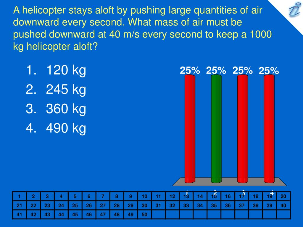 A helicopter stays aloft by pushing large quantities of air downward every second. What mass of air must be pushed downward at 40 m/s every second to keep a 1000 kg helicopter aloft?