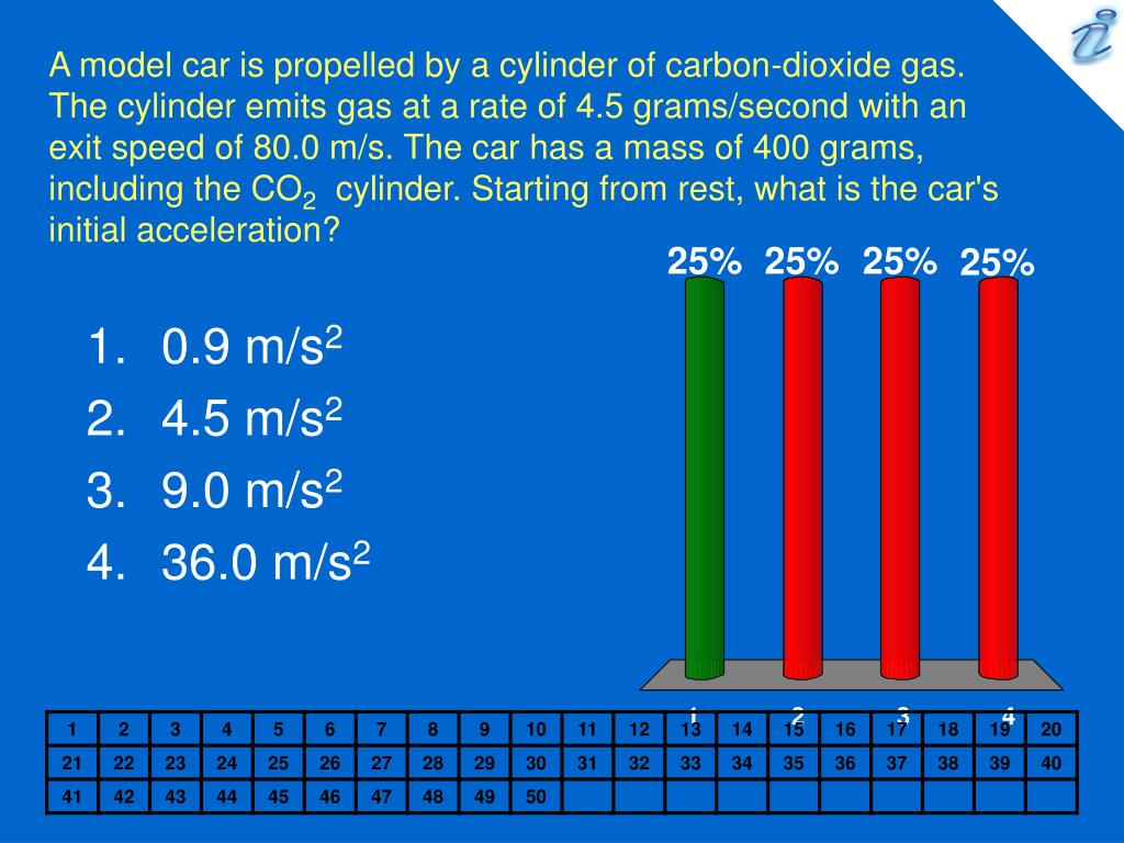 A model car is propelled by a cylinder of carbon-dioxide gas. The cylinder emits gas at a rate of 4.5 grams/second with an exit speed of 80.0 m/s. The car has a mass of 400 grams, including the CO