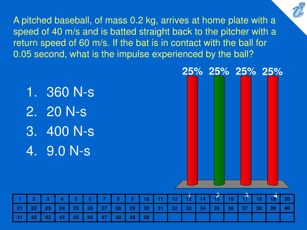 A pitched baseball, of mass 0.2 kg, arrives at home plate with a speed of 40 m/s and is batted straight back to the pitcher with a return speed of 60 m/s. If the bat is in contact with the ball for 0.05 second, what is the impulse experienced by the ball?