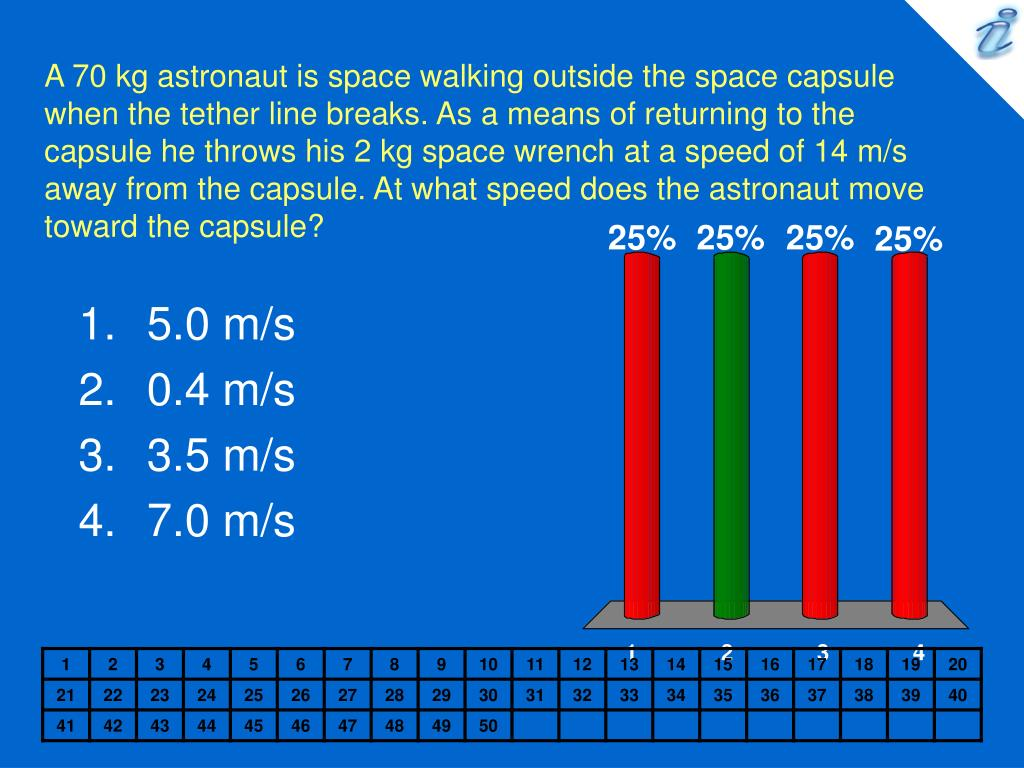 A 70 kg astronaut is space walking outside the space capsule when the tether line breaks. As a means of returning to the capsule he throws his 2 kg space wrench at a speed of 14 m/s away from the capsule. At what speed does the astronaut move toward the capsule?