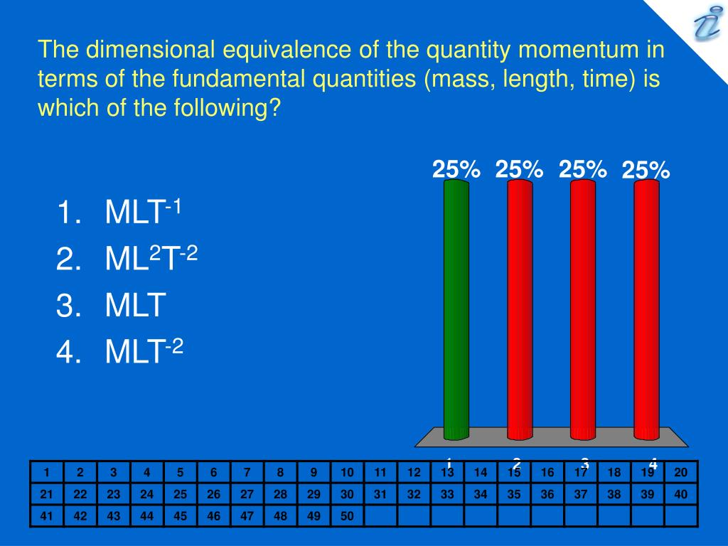 The dimensional equivalence of the quantity momentum in terms of the fundamental quantities (mass, length, time) is which of the following?