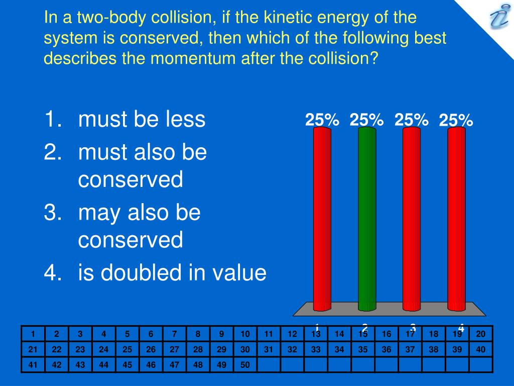 In a two-body collision, if the kinetic energy of the system is conserved, then which of the following best describes the momentum after the collision?