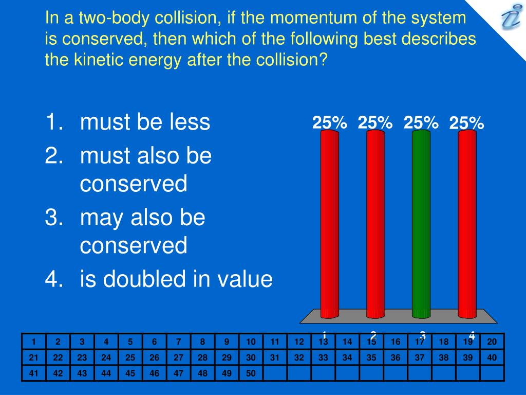 In a two-body collision, if the momentum of the system is conserved, then which of the following best describes the kinetic energy after the collision?
