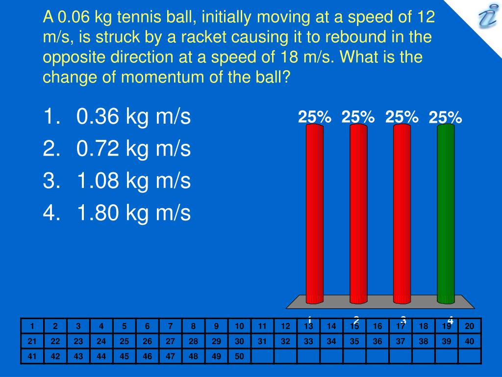 A 0.06 kg tennis ball, initially moving at a speed of 12 m/s, is struck by a racket causing it to rebound in the opposite direction at a speed of 18 m/s. What is the change of momentum of the ball?