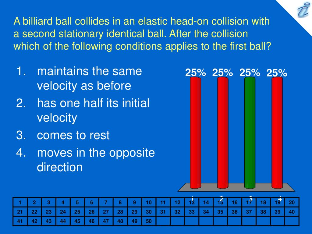 A billiard ball collides in an elastic head-on collision with a second stationary identical ball. After the collision which of the following conditions applies to the first ball?