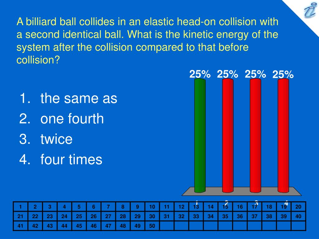 A billiard ball collides in an elastic head-on collision with a second identical ball. What is the kinetic energy of the system after the collision compared to that before collision?
