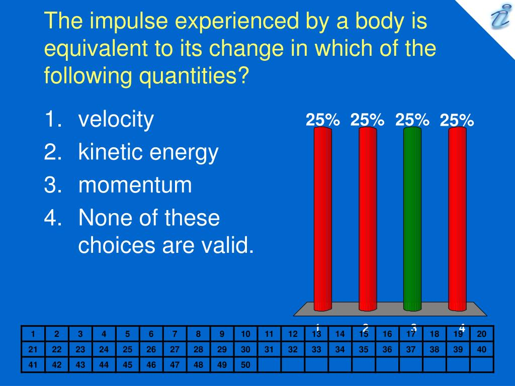 The impulse experienced by a body is equivalent to its change in which of the following quantities?