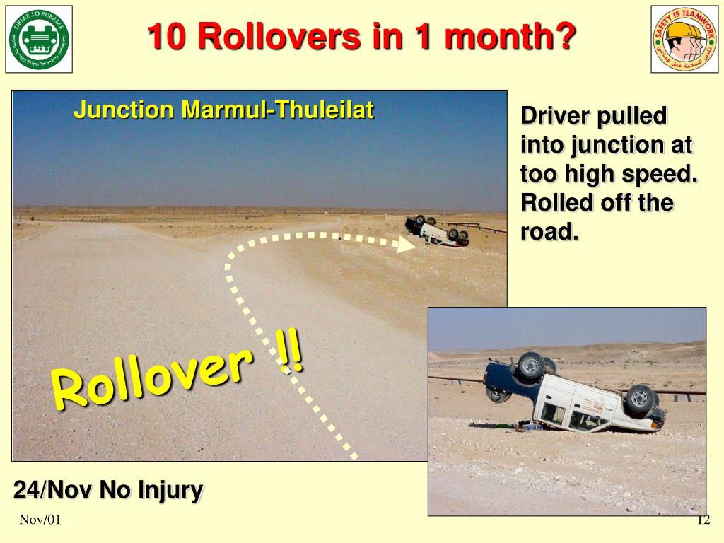 Junction Marmul-Thuleilat