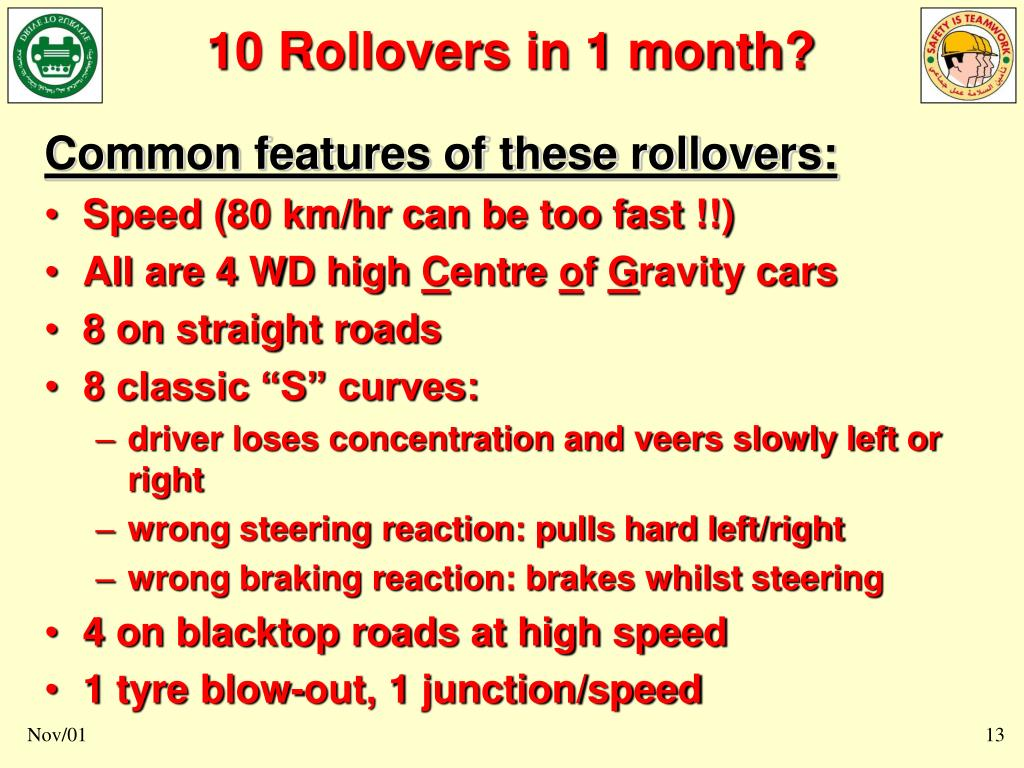 Common features of these rollovers: