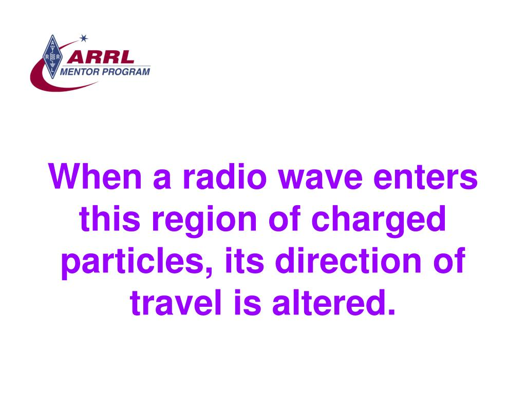When a radio wave enters this region of charged particles, its direction of travel is altered.
