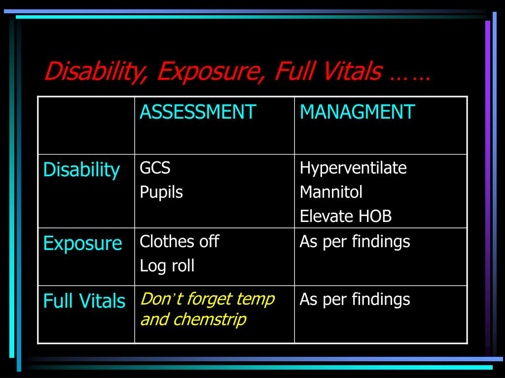 Disability, Exposure, Full Vitals