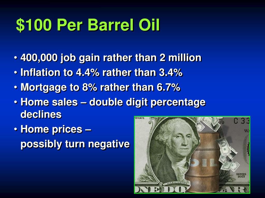 $100 Per Barrel Oil