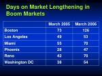 days on market lengthening in boom markets