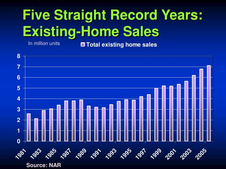 Five straight record years existing home sales