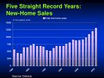 five straight record years new home sales