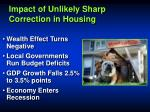 impact of unlikely sharp correction in housing
