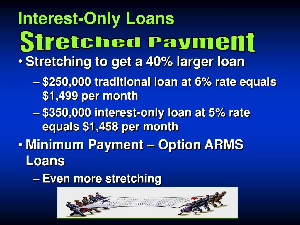 Interest-Only Loans