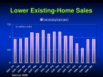 lower existing home sales