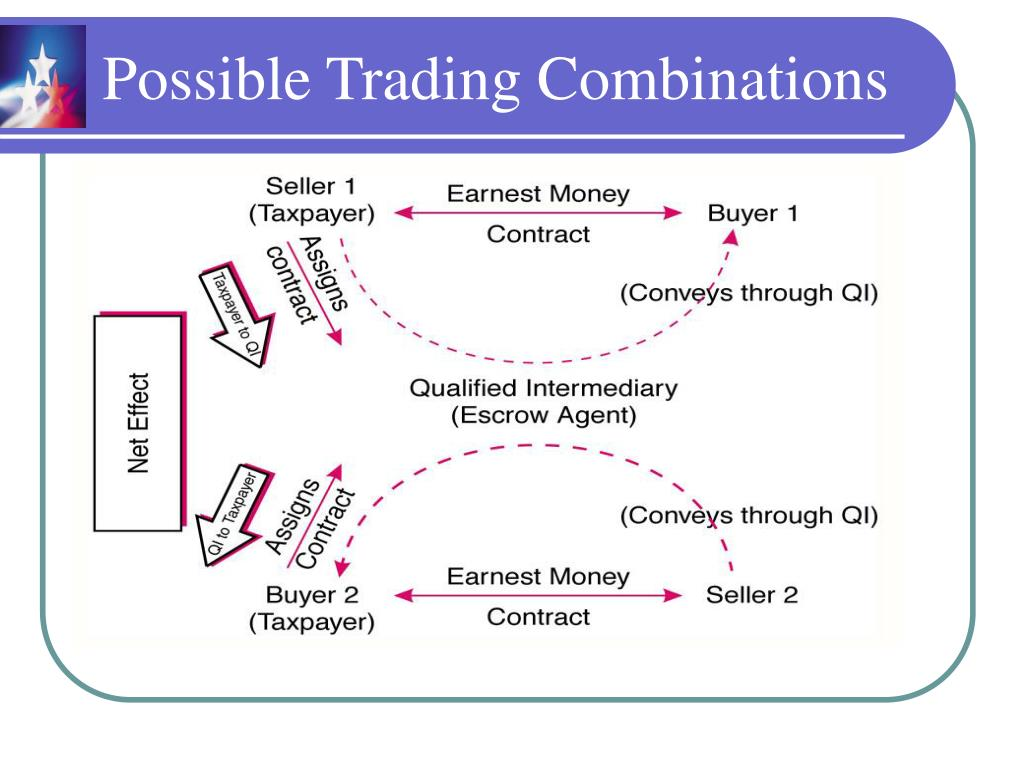 Possible Trading Combinations