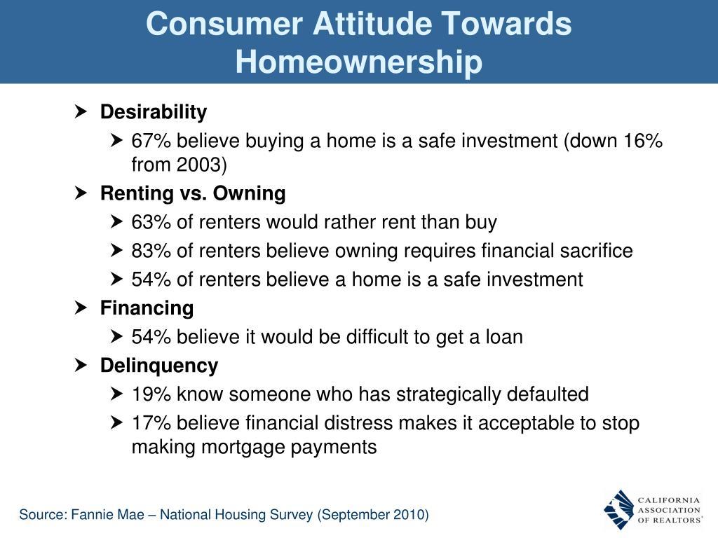 Consumer Attitude Towards Homeownership