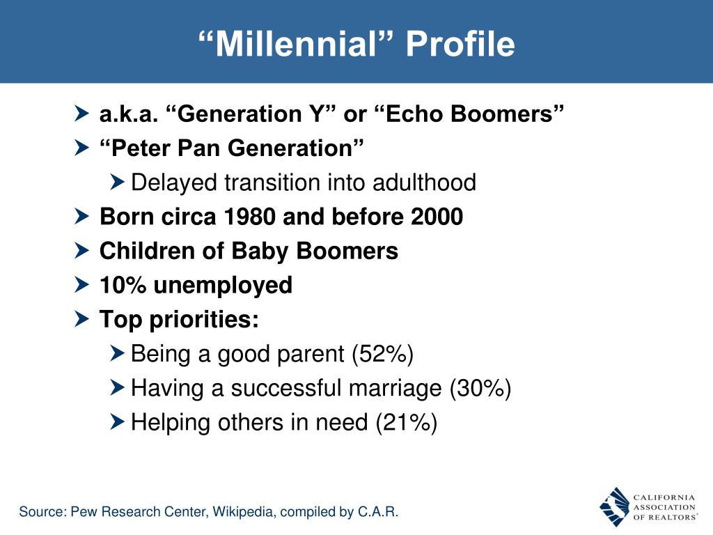 """Millennial"" Profile"