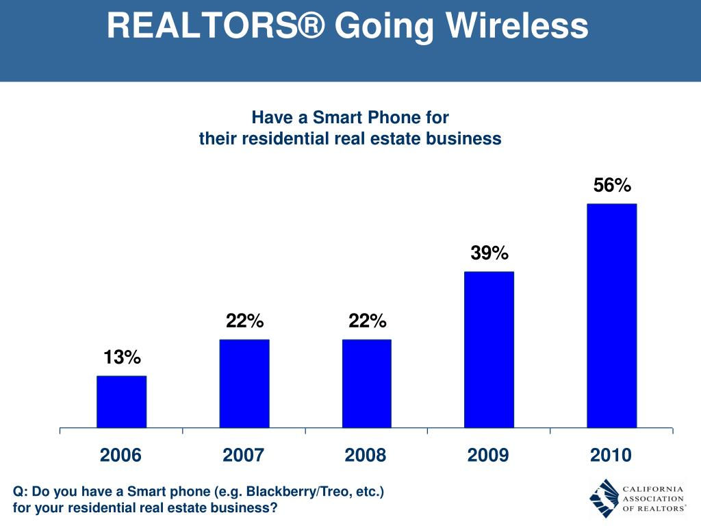 REALTORS® Going Wireless