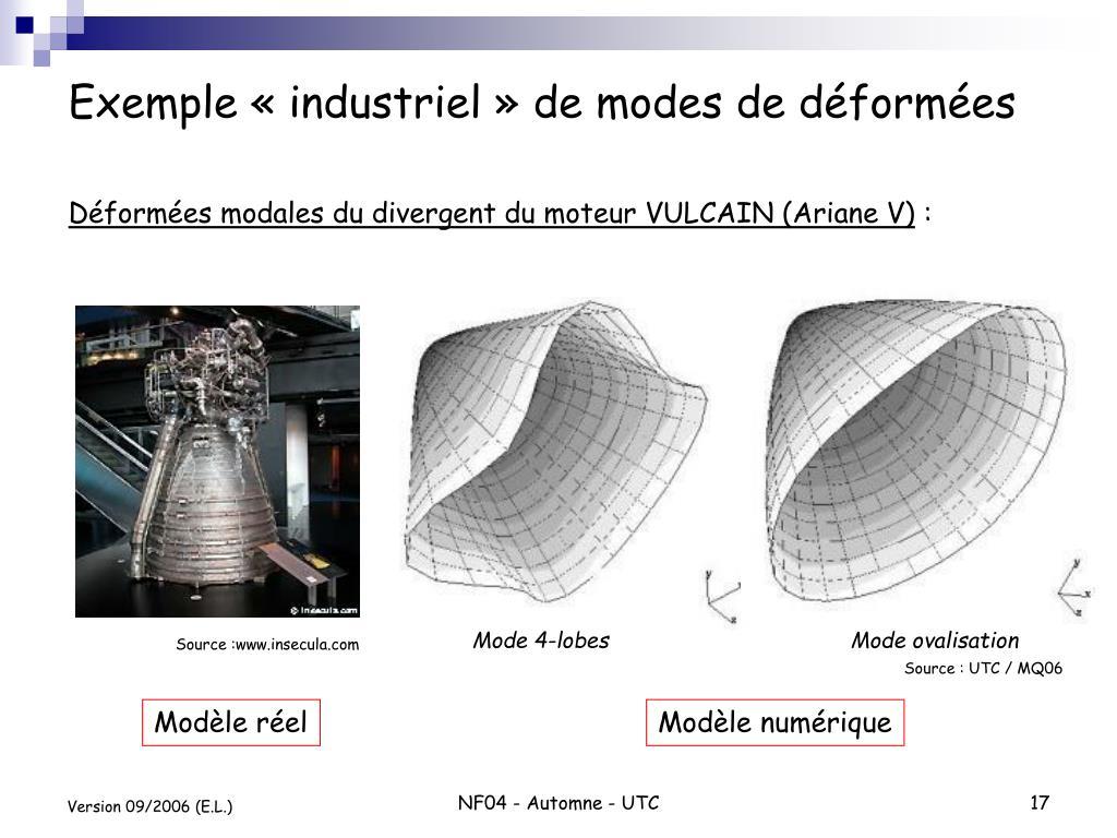 Exemple «industriel» de modes de déformées