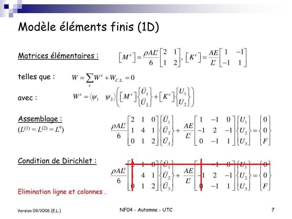 Modèle éléments finis (1D)