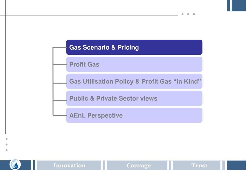 Gas Scenario & Pricing