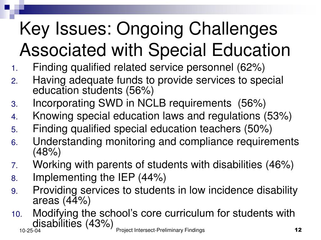 Key Issues: Ongoing Challenges Associated with Special Education
