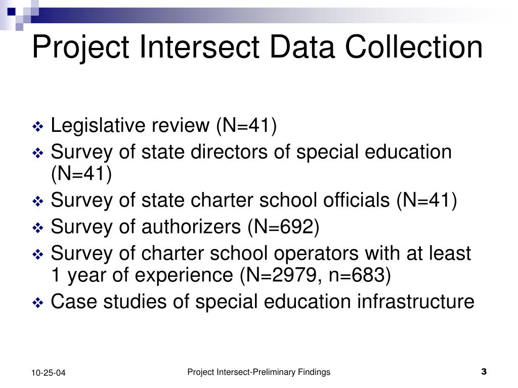Project Intersect Data Collection