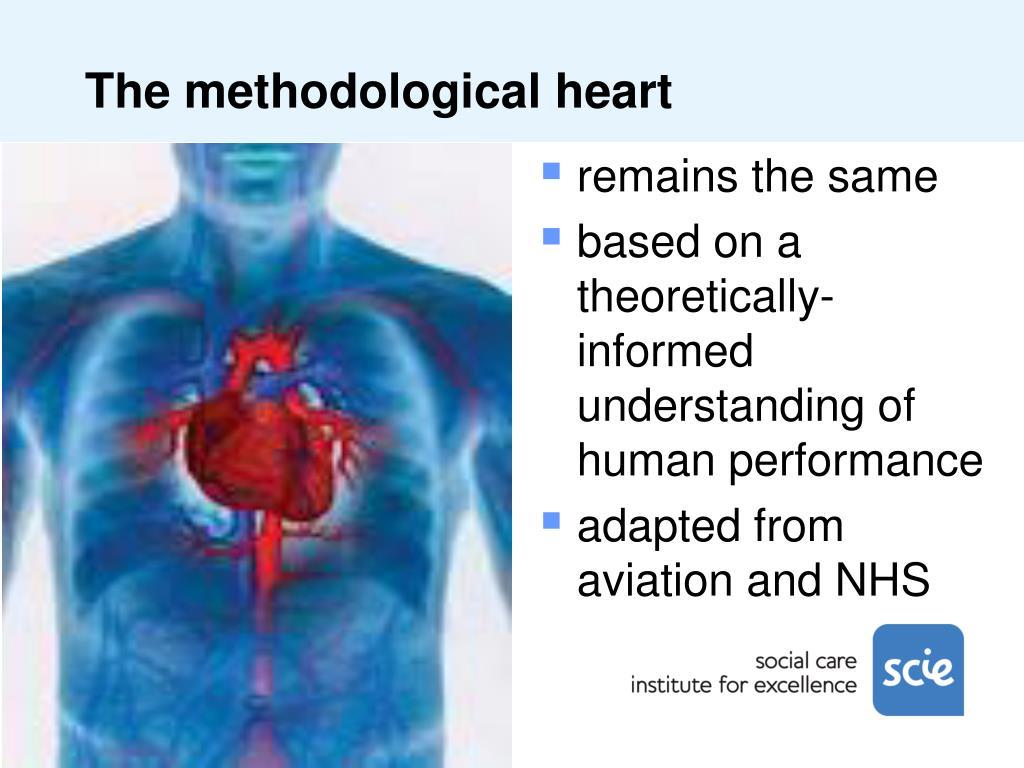 The methodological heart